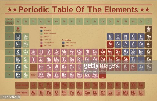 Retro periodic table of the elements vector art getty images retro periodic table of the elements vector art getty images urtaz Gallery