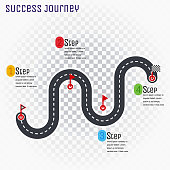 Road route infographic line with step-by-step plan. Success journey business road trip check points.