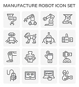 Manufacture robot icon set.