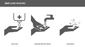 Safe hand washing procedure icons with text.