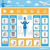 Safety on board procedures with set of icons