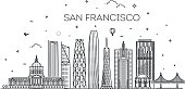Linear banner of San Francisco city. Vector illustration