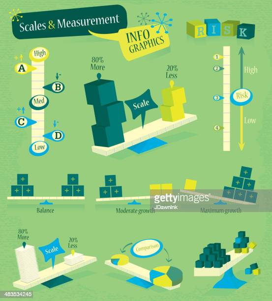 Scale and measurement Infographic set