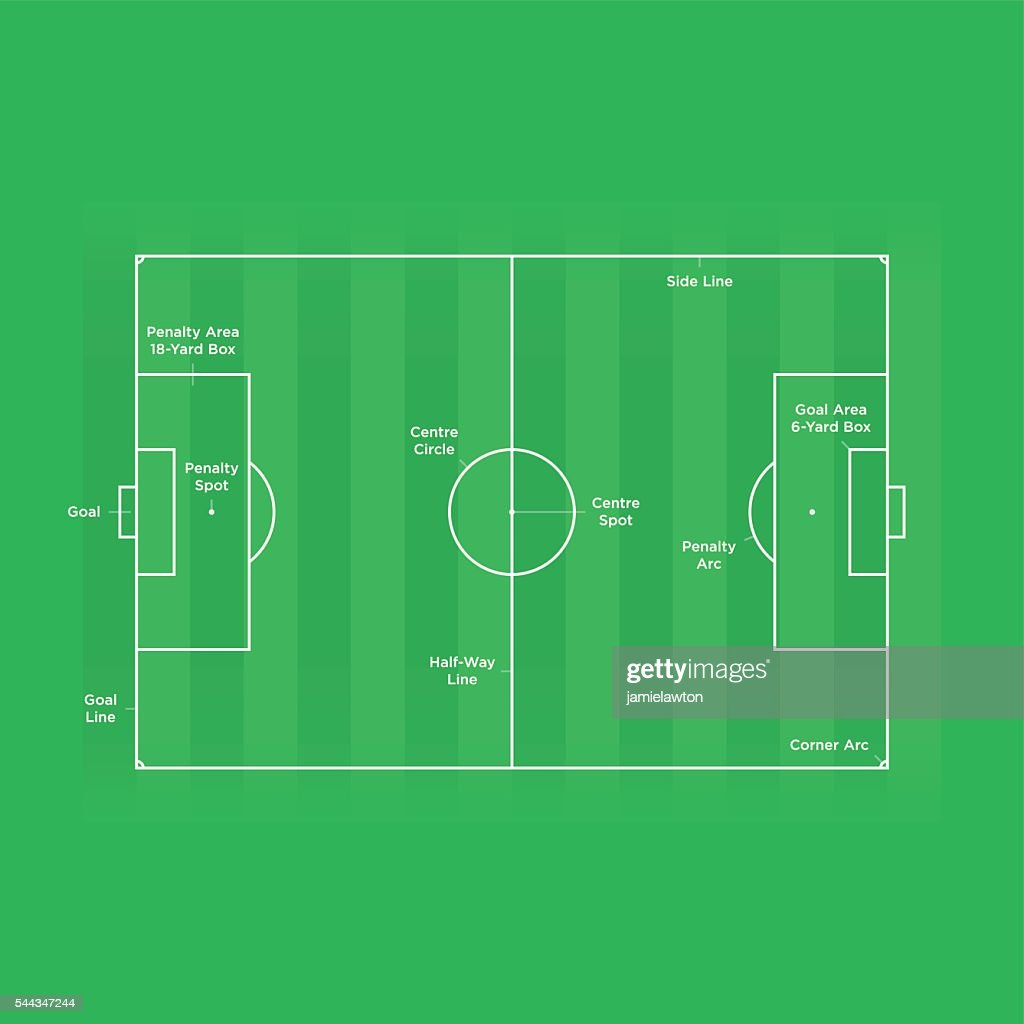 Scale Diagram Of A Football Pitch Soccer Field With Labels