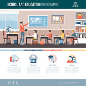 School, education and classroom infographic with concept icons and copy space