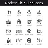 School students education concept. From primary school to graduation and diploma. Modern thin line art icons. Linear style illustrations isolated on white.
