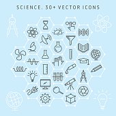 Vector line icon set of science lab and scientific research equipment. Science laboratory and symbols collection: atom, molecule, microscope, chemical lab, gene, globe, telescope, electronics, etc.
