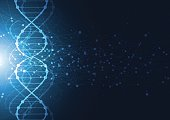 Science template, wallpaper or banner with a DNA molecules.Science template, wallpaper or banner with a DNA molecules.