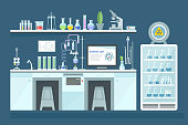 Scientific chemical laboratory, conducting experiments, research in chemical laboratory. Interior of rooms, furniture in working cabinet, equipment, flasks, book materials. Vector illustration.
