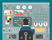 Scientist businessman work front of control panel analysis production development study flat design concept illustration