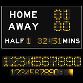Scoreboard with orangeLED digital font display on black background