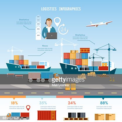 Sea transportation 24 hours logistic infographics. Shipping port : Vector Art