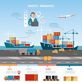 Sea transportation 24 hours logistic infographics. Shipping port vector. Global delivery concept logistics set of air cargo trucking rail transportation maritime shipping