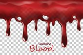 Seamless dripping blood repeatable isolated on transparent background, vector art and illustration.