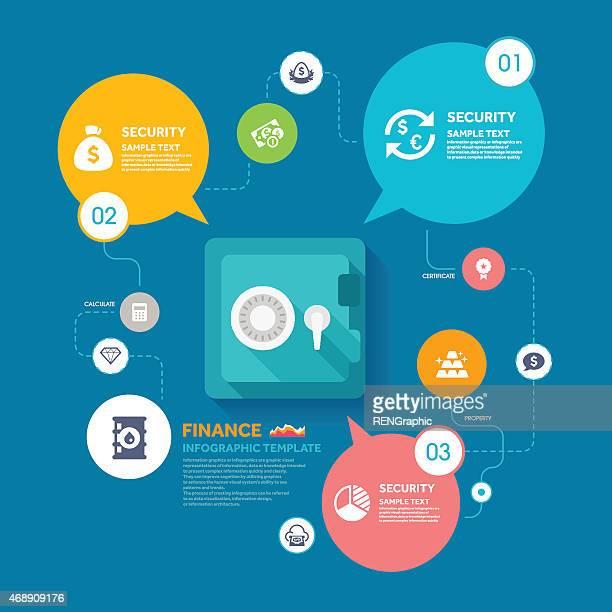 Casella di sicurezza e finanza infografica modello
