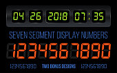 7 Segment LED Display Numbers with Calendar & Clock on the Black Background