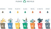 Colored illustration of separation garbage bins with organic, paper, plastic, glass, metal, e-waste and mixed waste. Different trash types in cartoon style. Trash types segregation recycling managemen