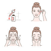 Woman take care about face. Steps how to apply facial serum. Line vector illustration isolated on white background.