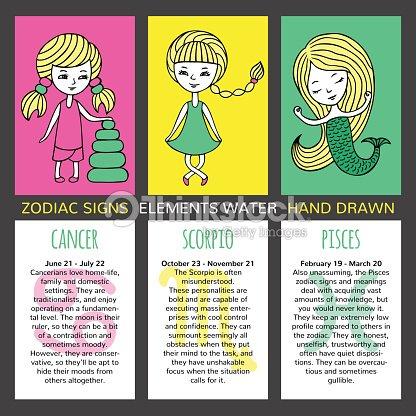 Set Of 3 Cards Zodiac Signs Vector Art | Thinkstock