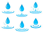 set of blue graphic isolated falling water drop icons and splash on white background