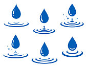 set of abstract blue falling water drop icons and splash