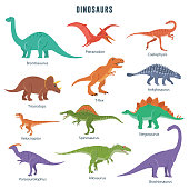 Collection of dinosaurs including T-rex, Brontosaurus, Triceratops, Velociraptor, Pteranodon, Allosaurus, etc. Isolated on white