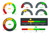 Set of Displaying the Credit Score Gauge description for infographics. Credit counter. Display pressure, level measurement. A positive response to credit request.