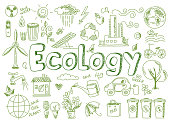 Hand drawn design vector illustration, set of ecology, ecology problem and green energy icons in doodle style, for graphic and web design