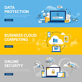 Set of flat line design web banners for data protection, internet security, antivirus software and services, business cloud computing. Vector illustration concepts for web design, marketing, and graph