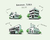 Four vector buildings sketch drawigns in perspective view with trees. Family house, work office and factory building. Hand drawn cartoon vector illustration.