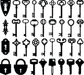 Set of keyholes, modern keys, decorative old keys and locks icons.