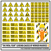 Set of safety caution signs and symbols of fatal hazards, Put your own wording on safety caution signs, The fatal four