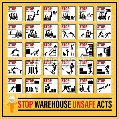 Set Of Safety Signs And Symbols Of Warehouse Unsafe Acts Stop Doing