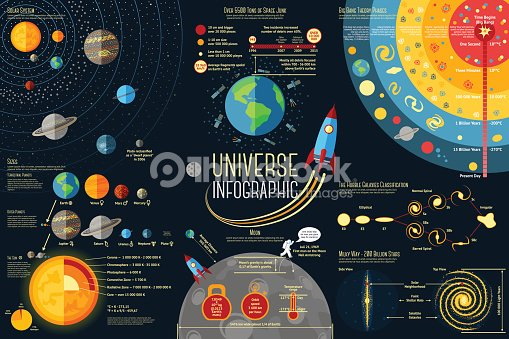 infographics solar system to scale - photo #24