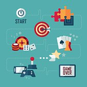 Set of vector flat design concept icons of games