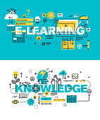Set of modern vector illustration concepts of words e-learning and knowledge. Thin line flat design banners for website and mobile website, easy to use and highly customizable.