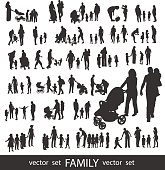 Set of very detailed Family Silhouettes: Men's, Women's and Children isolated on white.