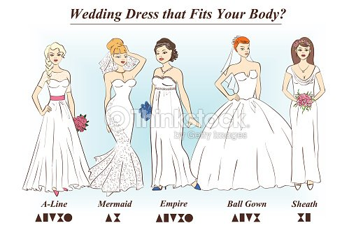 Set of wedding dress styles for female body shape types vector art set of wedding dress styles for female body shape types vector art junglespirit Images
