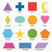 shapes chart perfect for education and learning