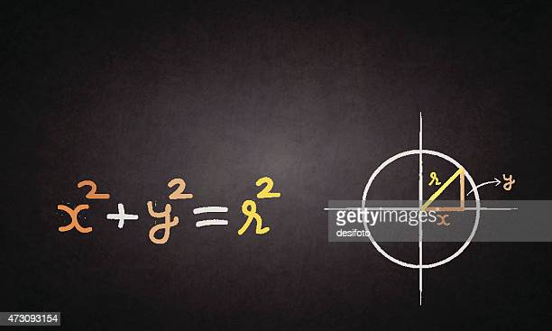 Simple equation of circle