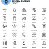 Simple Set of Medical and Healthcare Related Vector Line Icons. Contains such Icons as Doctor, Grooming, Pharmacy, Stethoscope, X-ray, Pills and more. Editable Stroke. 48x48 Pixel Perfect.