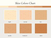Great vector skin tone 6 step start at light to be dark skin.