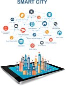 Smart city on a digital touch screen tablet with different icon and elements and environmental care.Modern city design with  future technology for living. Smart City and wireless communication network