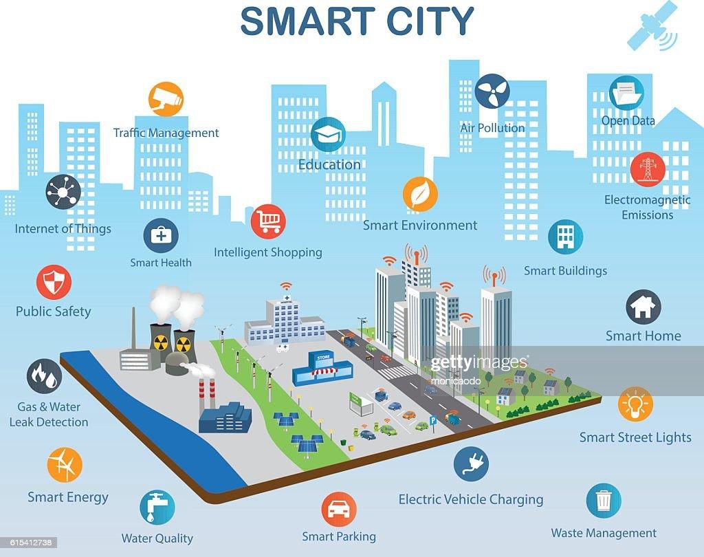 City Internet Diagram - Block And Schematic Diagrams •