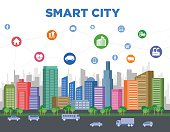 smart city concept illustration, colorful urban building and various technology icons, smart grid, IoT(Internet of Things), ICT(Information Communication Technology)
