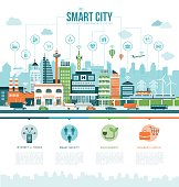 Smart contemporary city infographics with icons: augmented reality, smart services and internet of things concept