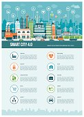 Smart contemporary city infographics with icons: augmented reality, smart networks and internet of things concept