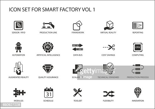 Smart factory vector icons like sensor, rfid, production process, automation, augmented reality : Vector Art
