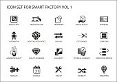 Smart factory vector icons like sensor, rfid, production process, automation, augmented reality