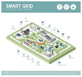 Smart grid network, power supply and renewable resources infographic with isometric buildings and icons